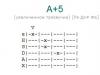 Аккорд a+5