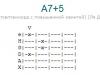 Аккорд a7+5