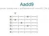 Аккорд aadd9