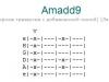 Аккорд amadd9