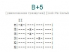 Аккорд b+5