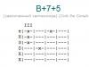 Аккорд b+7+5