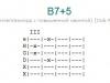 Аккорд b7+5
