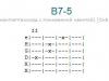 Аккорд b7-5