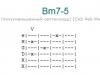 Аккорд bm7-5