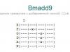 Аккорд bmadd9