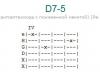 Аккорд d7-5