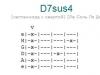Аккорд d7sus4