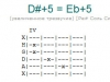 Аккорд d#+5 = eb+5