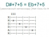Аккорд d#+7+5 = eb+7+5