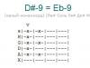 Аккорд d#-9 = eb-9