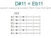 Аккорд d#11= eb11
