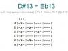 Аккорд d#13 = eb13