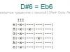 Аккорд d#6 = eb6