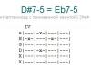 Аккорд d#7-5 = eb7-5