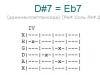 Аккорд d#7 = eb7