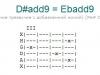 Аккорд d#add9 = ebadd9