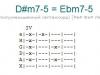 Аккорд d#m7-5 = ebm7-5
