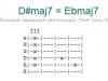 Аккорд d#maj7 = ebmaj7