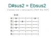 Аккорд d#sus2 = ebsus2