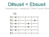 Аккорд d#sus4 = ebsus4