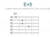 Аккорд e+5