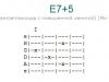 Аккорд e7+5