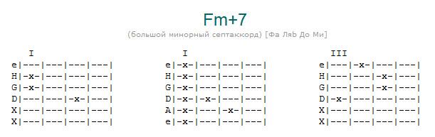 аккорд Fm7 - фото 7