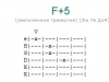Аккорд f+5