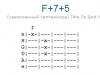 Аккорд f+7+5