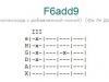 Аккорд f6add9