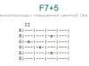 Аккорд f7+5