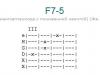 Аккорд f7-5