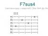 Аккорд f7sus4