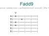 Аккорд fadd9
