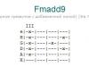 Аккорд fmadd9