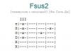 Аккорд fsus2