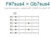 Аккорд f#7sus4 = gb7sus4