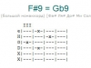 Аккорд f#9 = gb9