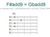 Аккорд f#add9 = gbadd9