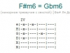 Аккорд f#m6 = gbm6