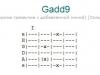 Аккорд gadd9