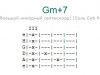 Аккорд gm+7