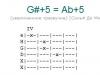 Аккорд g#+5 = ab+5