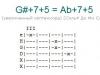 Аккорд g#+7+5 = ab+7+5