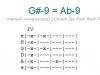 Аккорд g#-9 = ab-9