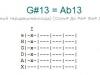 Аккорд g#13 = ab13