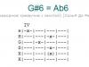 Аккорд g#6 = ab6