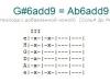 Аккорд g#6add9 = ab6add9