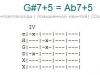 Аккорд g#7+5 = ab7+5